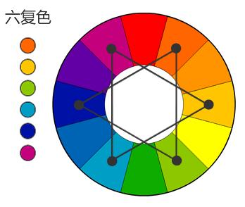 大色哥囹n�_叫对比色;  色彩的分类:冷色系,暖色系  冷色系分为:冷,暖两大色系